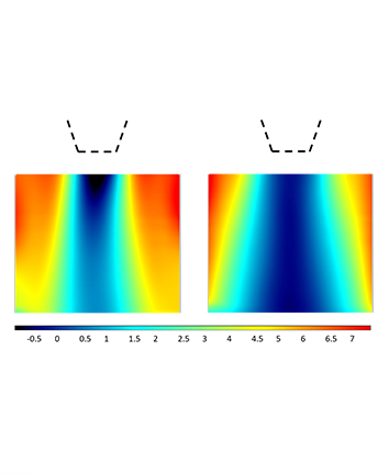Successful start of 2D PIV measurements at LTU – now moving on to 3D PIV